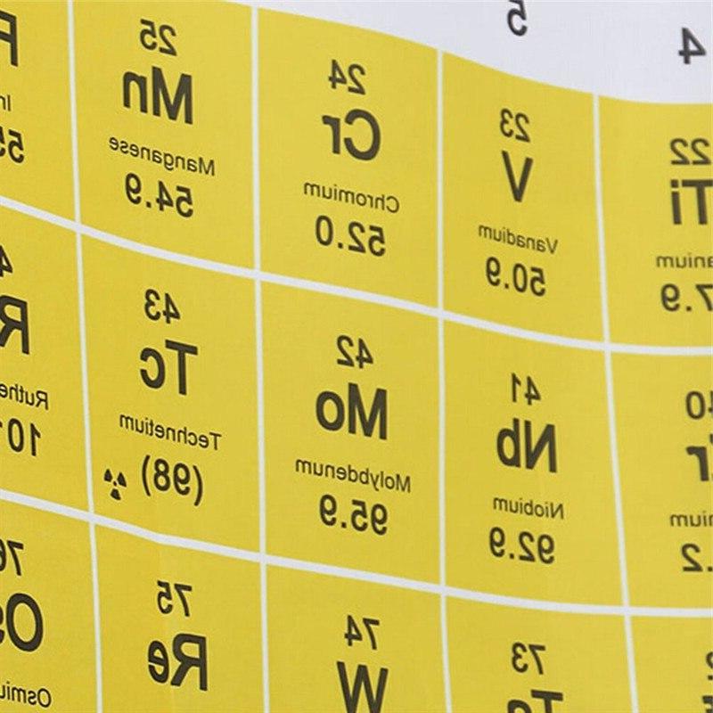 Hot Periodic of Elements <font><b>Curtains</b></font> Waterproof 3D <font><b>Curtain</b></font> For