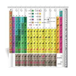 InterestPrint Periodic Table of Elements Chart Chemistry Des